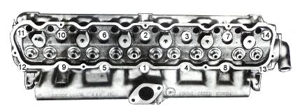 Torque Sequence on Classic Inlines Ford Small Inline Six Specs